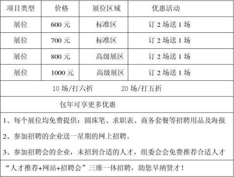 20xx年河南郑州2月份大型人才招聘会时间安排