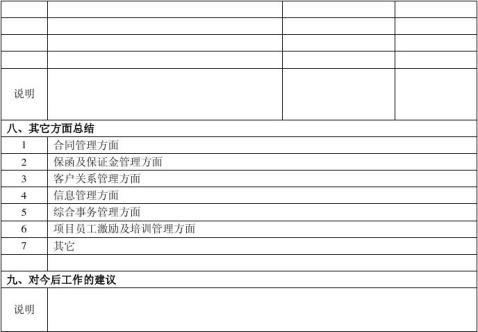项目完工总结报告1604