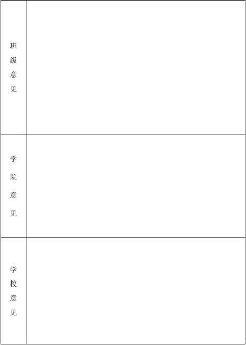 研究生自我鉴定表1