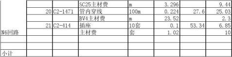 施工图预算表1
