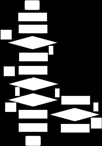 单片机课程设计报告电子密码锁设计
