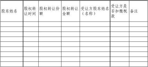 个人股东股权变动情况报告表