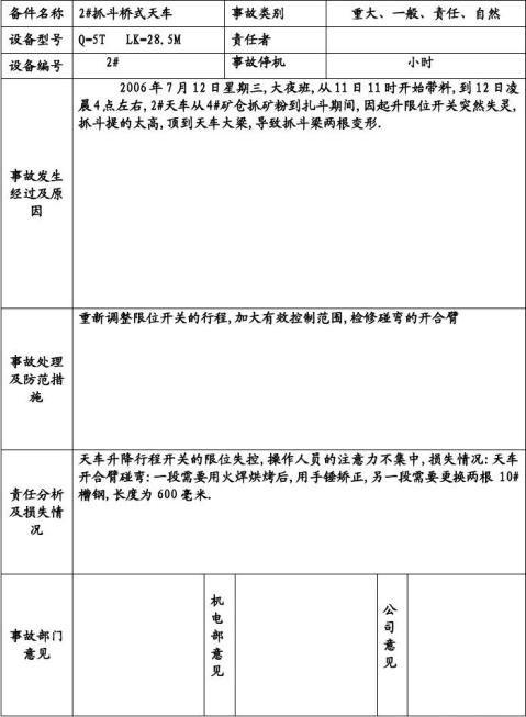 设备事故报告表