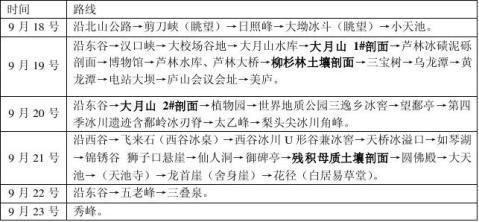 庐山地理野外综合实习报告