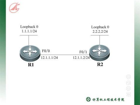 实验7修改RIP的Metric值