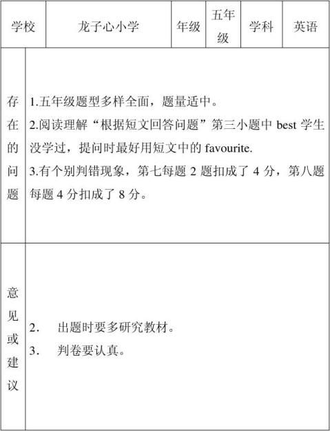 20xx20xx学年度第一学期期末英语试卷情况反馈表
