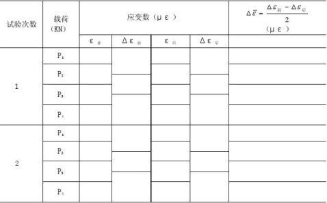 弹性模量E与泊松比测定试验