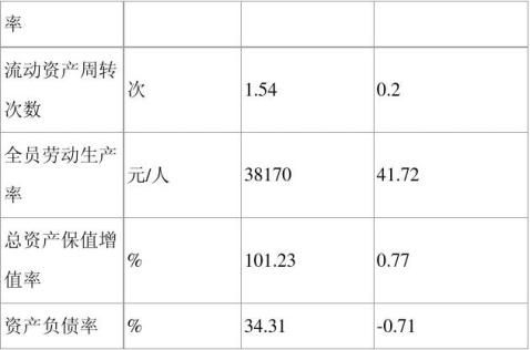 20xx年马鞍山市国民经济和社会发展情况统计报告