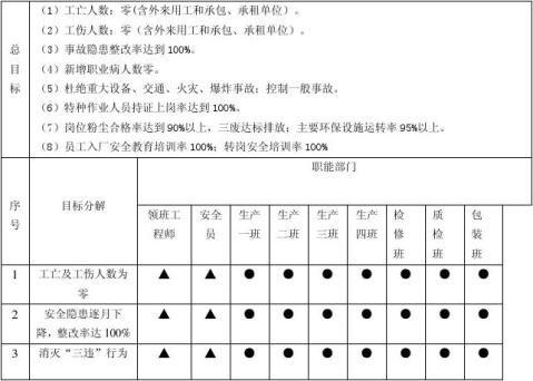 钼粉三分厂20xx年安全工作总结20xx工作计划
