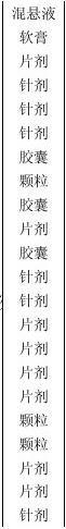村花园镇基本药物采购计划表