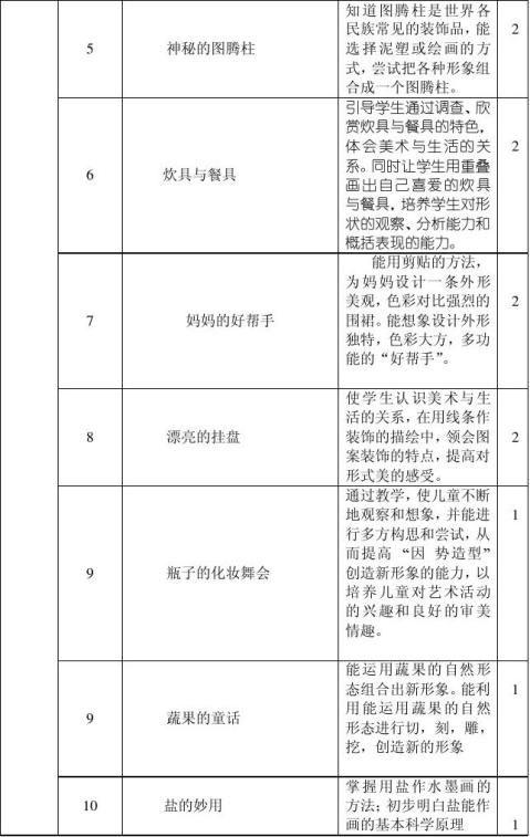 岭南版美术四年级上美术教学计划