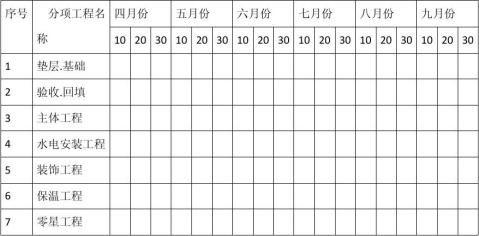 施工总计划进度表