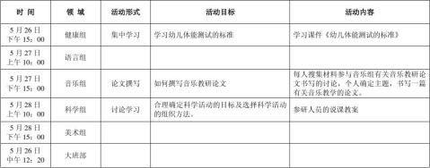 20xx上学年教研活动安排表