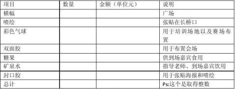 活动策划书模板1