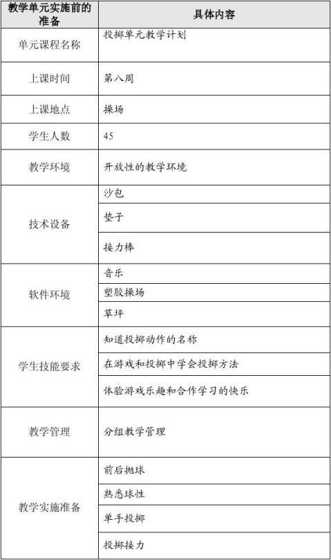 教学实施计划模板1