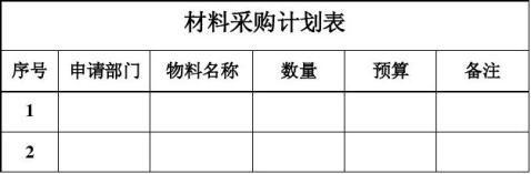 工厂供应部作业管理制度