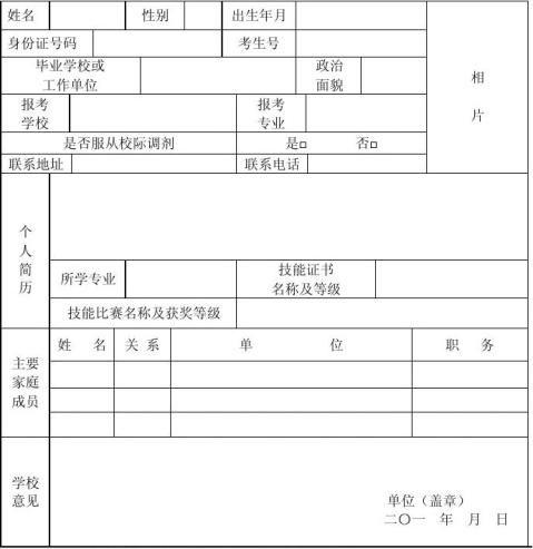 粤教考函2号关于做好20xx年高等职业院校自主招生试点工作的通知
