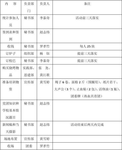 资环团委干事户外拓展活动策划书定稿