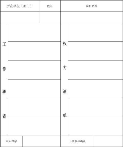 岗位工作职能权力清单登记表3
