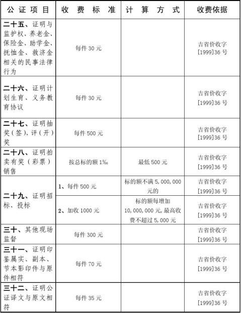 公证服务收费标准表
