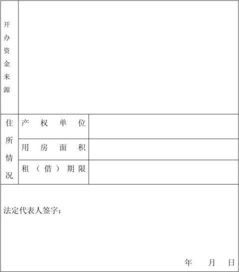 民办非企业单位法人登记申请表