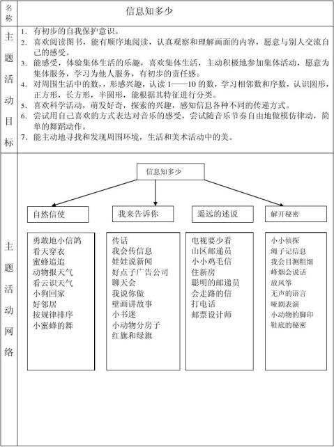 主题活动计划表格式