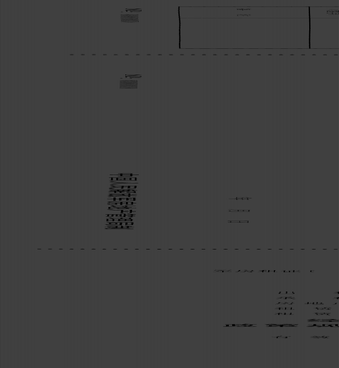 中国人民解放军总后勤部国家工商行政管理总局关于加强军队房地产租赁许可证管理有关问题的通知