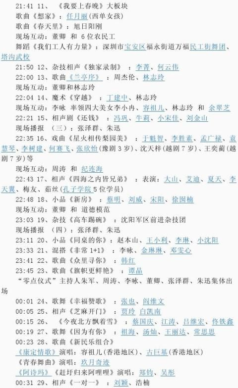 20xx央视春节联欢晚会