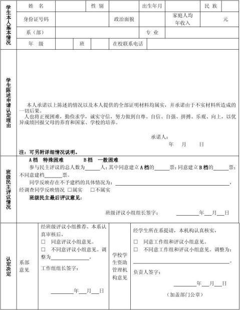 附件2高等学校家庭经济困难学生认定建档申请表