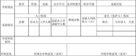 20xx年寄宿生生活补助申请表