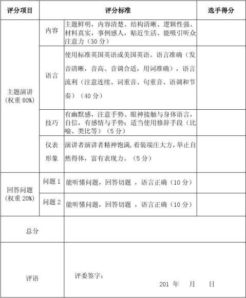 山西省第八届中职英语口语大赛方案
