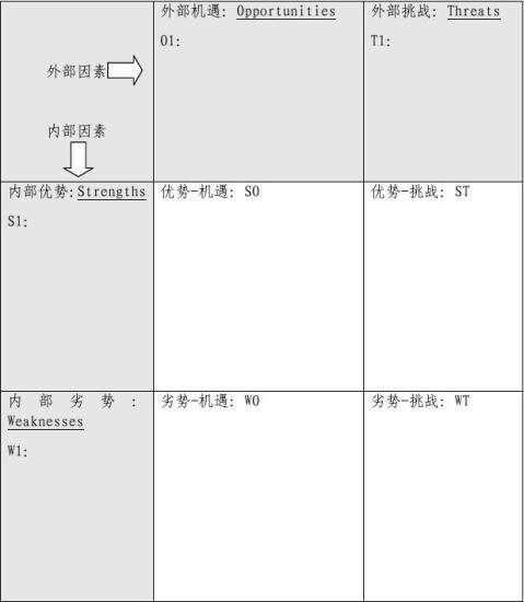 职业生涯规划设计书基本格式doc