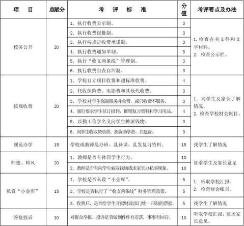 延边州教育局