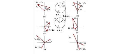 刚性转子动平衡实验报告