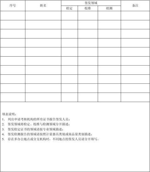 证书报告签发人员一览表