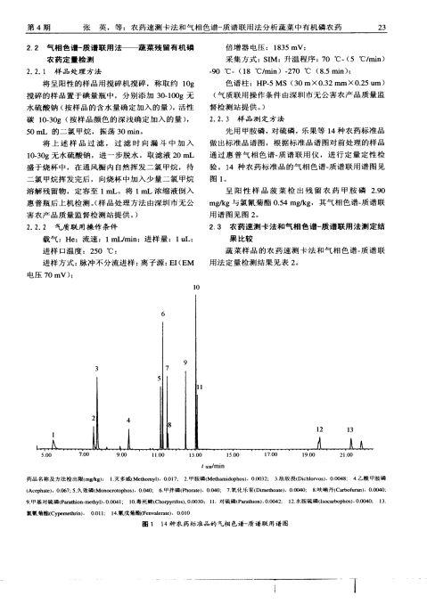 农药速测卡法和气相色谱质谱联用法分析蔬菜中有机磷农药