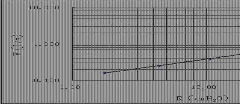 流量计性能测试实验