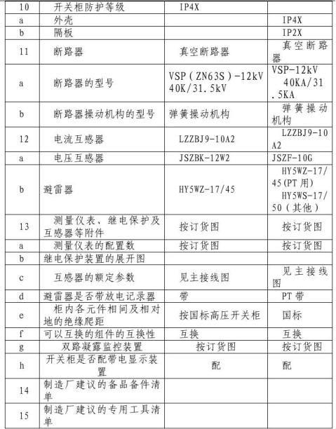 10kV开关柜招标技术条件书