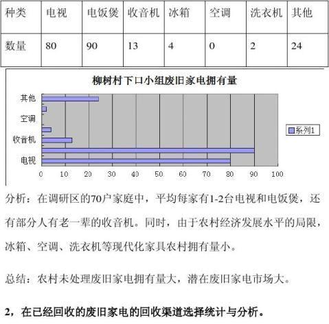 湖南科技大学市场调研