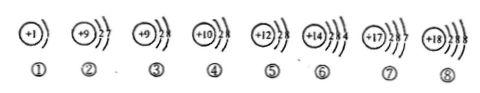 湖北省孝感市孝南区肖港初级中学九年级化学上册33纯净物组成的表示方法学案
