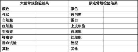 上高县野市乡卫生院检验报告单