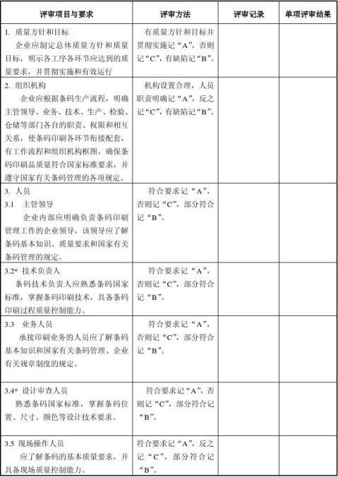 商品条码印刷资格