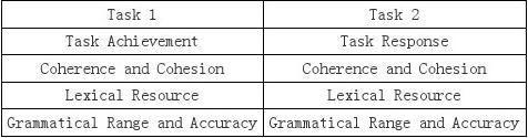 IELTS雅思75分比想象中容易资料经验无保留适合中等水平同学参考