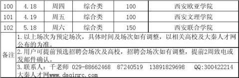 陕西省20xx届高校毕业生西安校园招聘会时间表