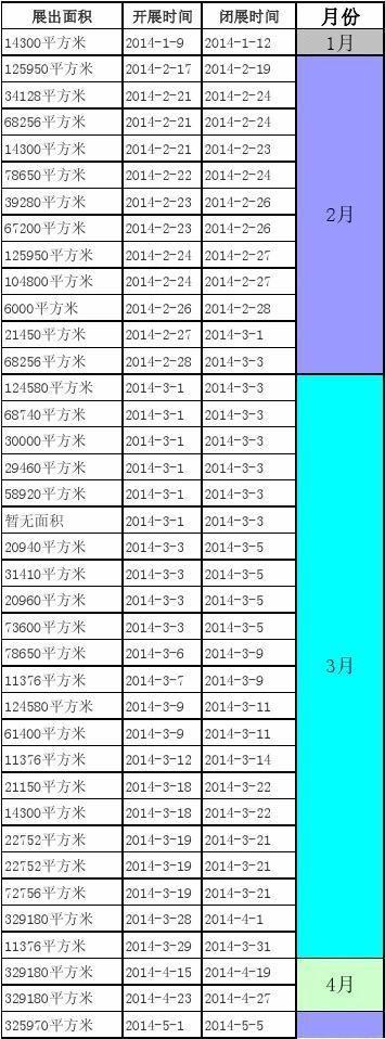 20xx年琶洲展会全年时间安排表