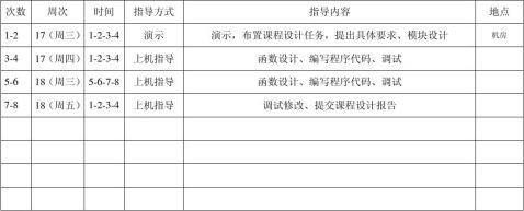 C程设计计划11电商