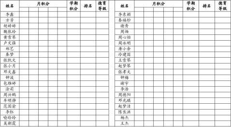 班级常规管理量化考核记录册