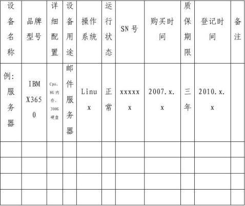 74网络机房管理办法