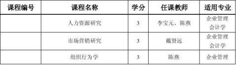 北京师范大学硕士研究生培养方案