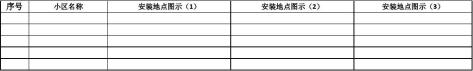 江苏云柜系统物业合作协议N7版